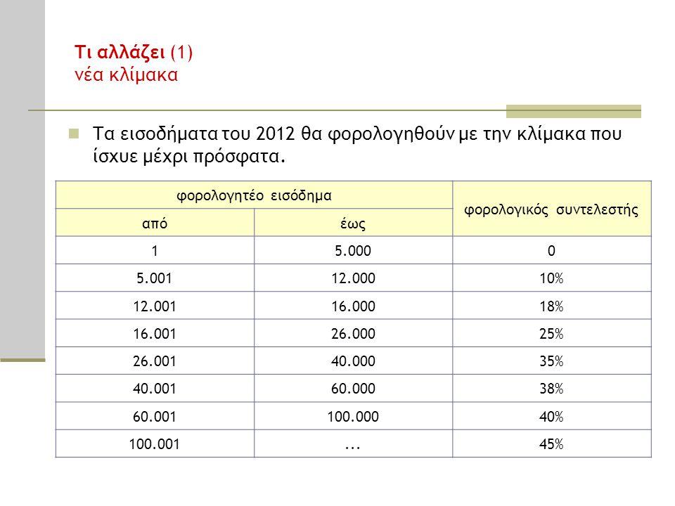 Τι αλλάζει (1) νέα κλίμακα Τα εισοδήματα του 2012 θα φορολογηθούν με την κλίμακα που ίσχυε μέχρι πρόσφατα.