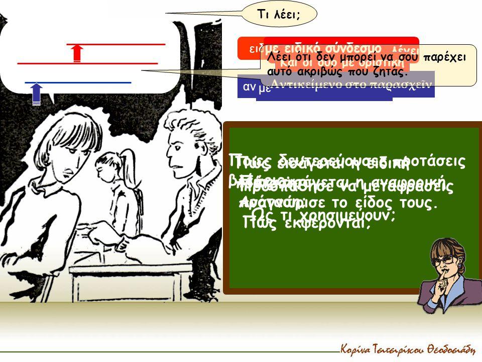 Αντικείμενο στο ρήμα λέγει Τι λέει; Ποιες δευτερεύουσες προτάσεις βλέπεις; Αναγνώρισε το είδος τους.