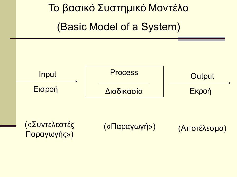 Το βασικό Συστημικό Μοντέλο (Basic Model of a System) Input Εισροή Process Διαδικασία Output Εκροή («Συντελεστές Παραγωγής») («Παραγωγή») (Αποτέλεσμα)