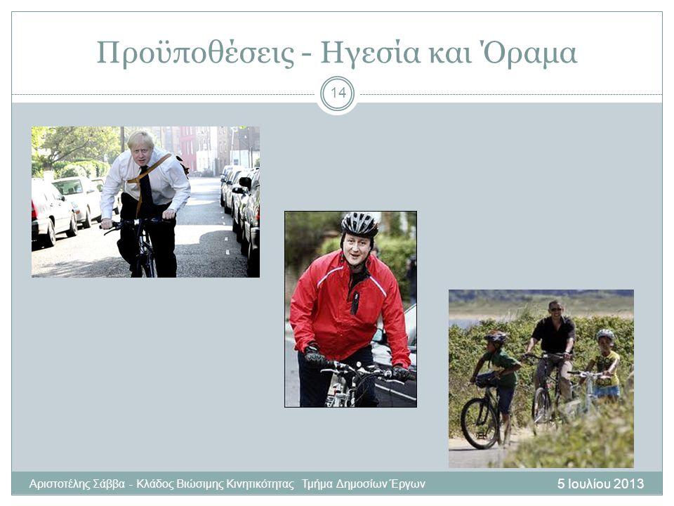 5 Ιουλίου 2013 Αριστοτέλης Σάββα - Κλάδος Βιώσιμης Κινητικότητας Τμήμα Δημοσίων Έργων 14 Προϋποθέσεις - Ηγεσία και Όραμα