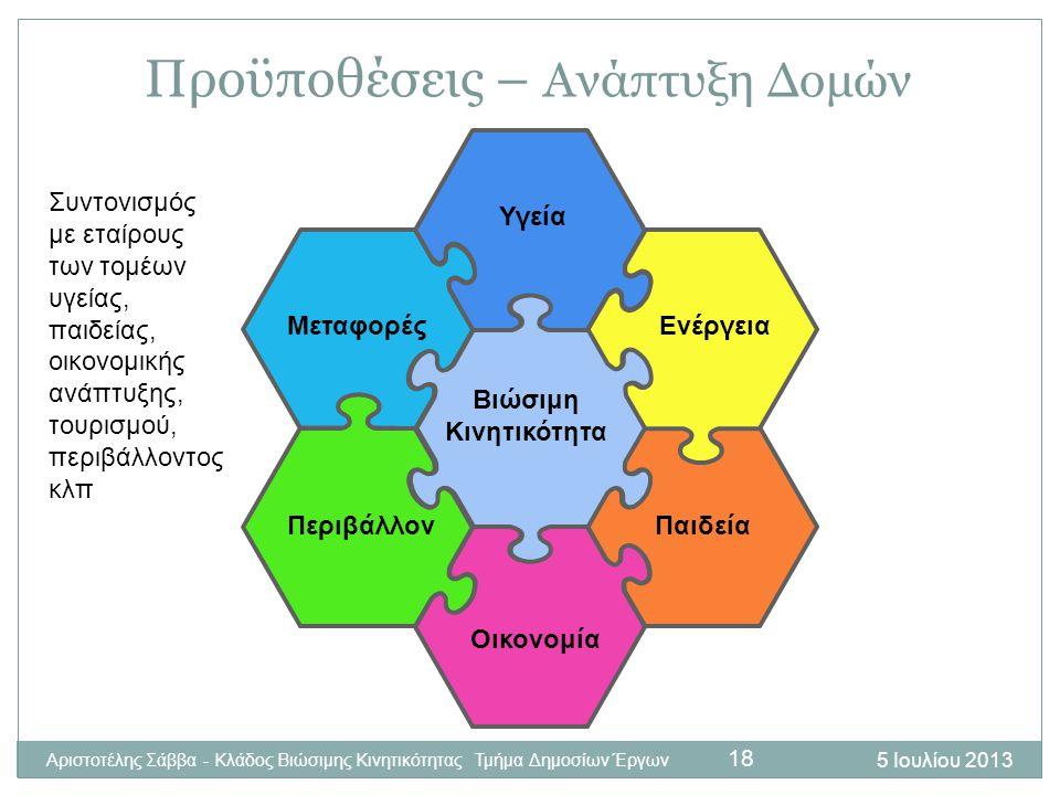 Υγεία Μεταφορές Παιδεία Ενέργεια Περιβάλλον Οικονομία Βιώσιμη Κινητικότητα 5 Ιουλίου 2013 Αριστοτέλης Σάββα - Κλάδος Βιώσιμης Κινητικότητας Τμήμα Δημοσίων Έργων 18 Προϋποθέσεις – Ανάπτυξη Δομών Συντονισμός με εταίρους των τομέων υγείας, παιδείας, οικονομικής ανάπτυξης, τουρισμού, περιβάλλοντος κλπ