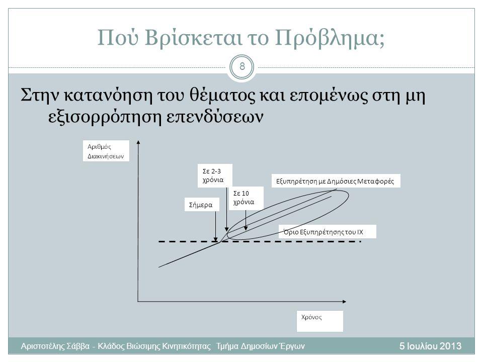5 Ιουλίου 2013 Αριστοτέλης Σάββα - Κλάδος Βιώσιμης Κινητικότητας Τμήμα Δημοσίων Έργων 9