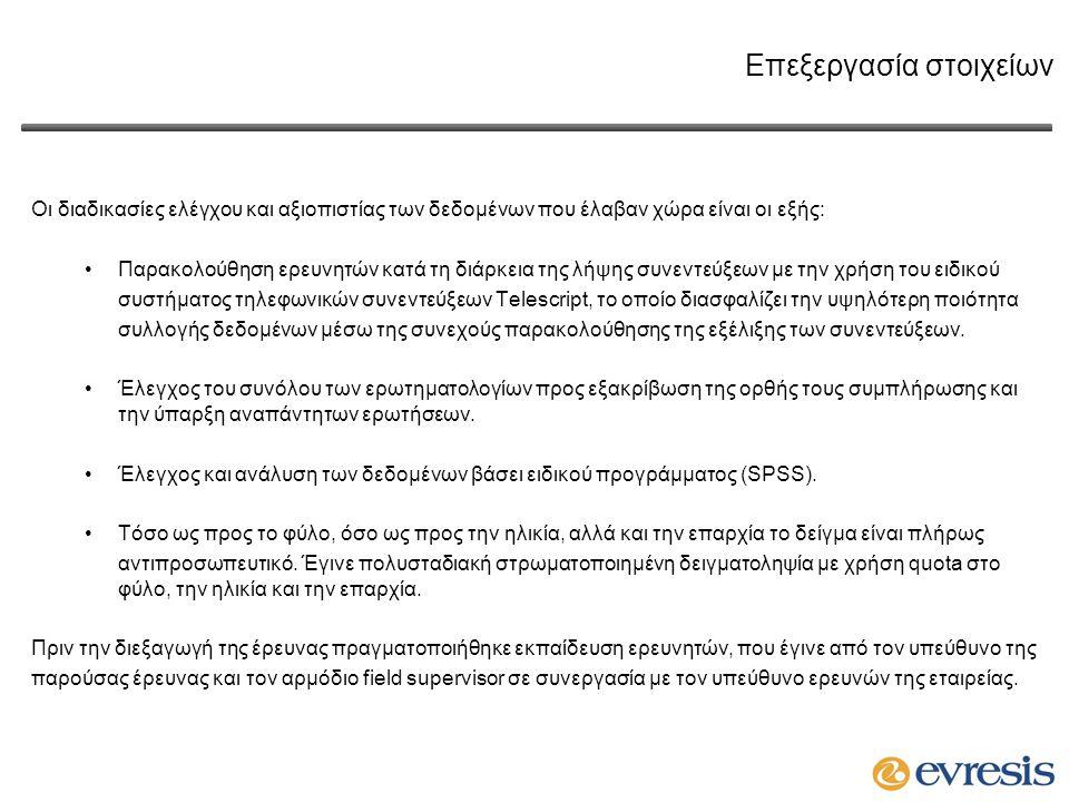 Επεξεργασία στοιχείων Οι διαδικασίες ελέγχου και αξιοπιστίας των δεδομένων που έλαβαν χώρα είναι οι εξής: Παρακολούθηση ερευνητών κατά τη διάρκεια της