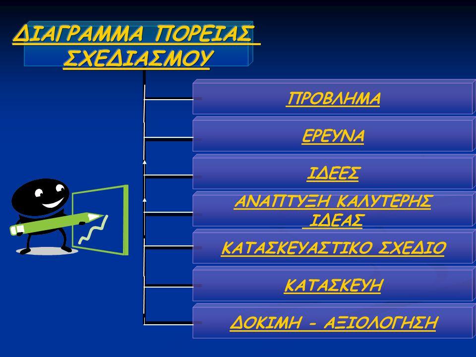 ΣΧΕΔΙΑΣΜΟΣ Διάγραμμα Πορείας Σχεδιασμού Κωνσταντίνος Ανδρέου 2009-2010