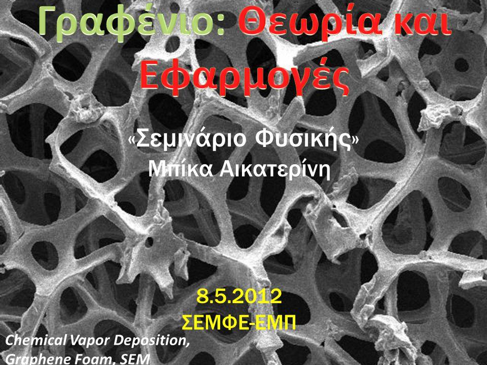 «Σεμινάριο Φυσικής» Μπίκα Αικατερίνη 8.5.2012 ΣΕΜΦΕ-ΕΜΠ Chemical Vapor Deposition, Graphene Foam, SEM 1