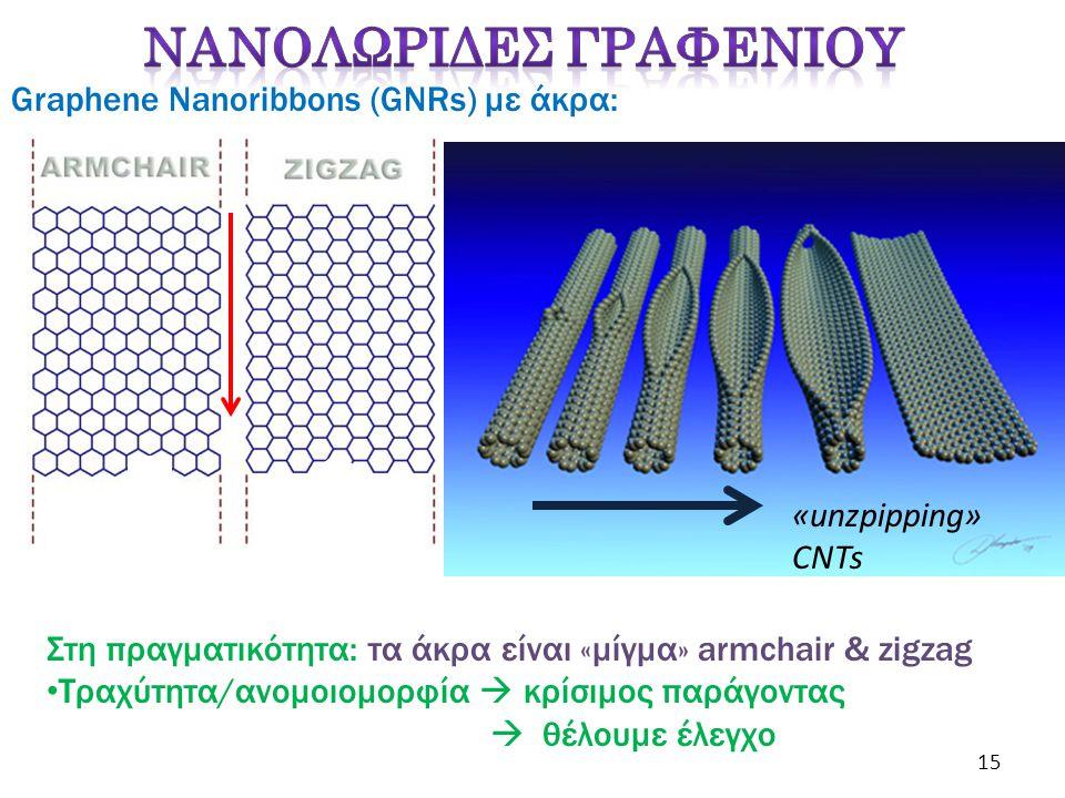 Graphene Nanoribbons (GNRs) με άκρα: «unzpipping» CNTs Στη πραγματικότητα: τα άκρα είναι «μίγμα» armchair & zigzag Τραχύτητα/ανομοιομορφία  κρίσιμος παράγοντας  θέλουμε έλεγχο 15