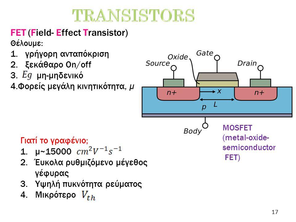 FET (Field- Effect Transistor) Θέλουμε: 1.γρήγορη ανταπόκριση 2.ξεκάθαρο On/off 3. μη-μηδενικό 4.Φορείς μεγάλη κινητικότητα, μ ΜΟSFET (metal-oxide- se