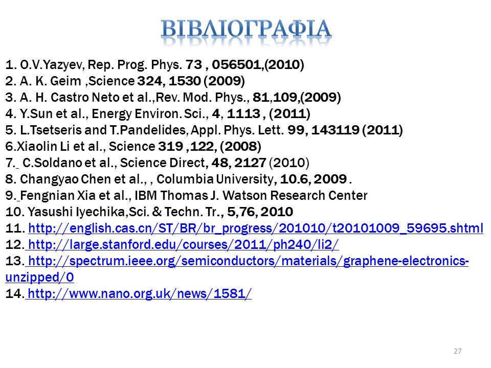 1. O.V.Yazyev, Rep. Prog. Phys. 73, 056501,(2010) 2. A. K. Geim,Science 324, 1530 (2009) 3. A. H. Castro Neto et al.,Rev. Mod. Phys., 81,109,(2009) 4.