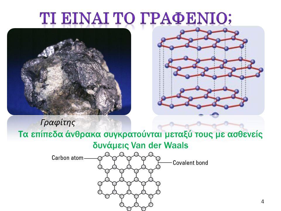 Άτομα άνθρακα: υβριδισμός σ και π δεσμοί σ δεσμοί στις 2D 5