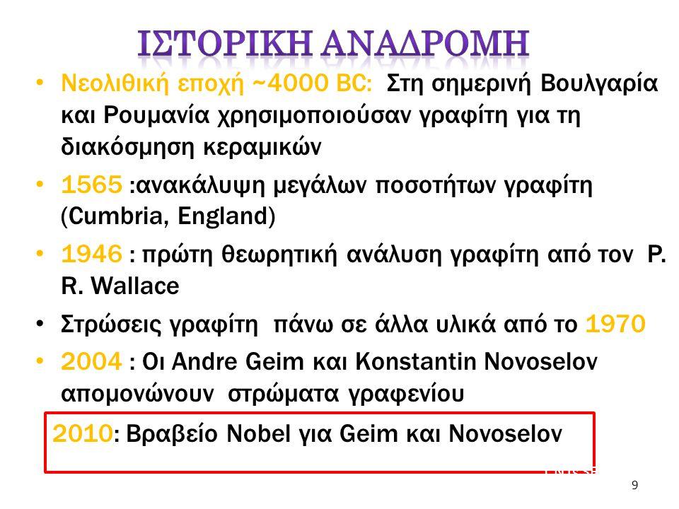 Άρθρα για το Γραφένιο Άρθρα του Andre Geim 10
