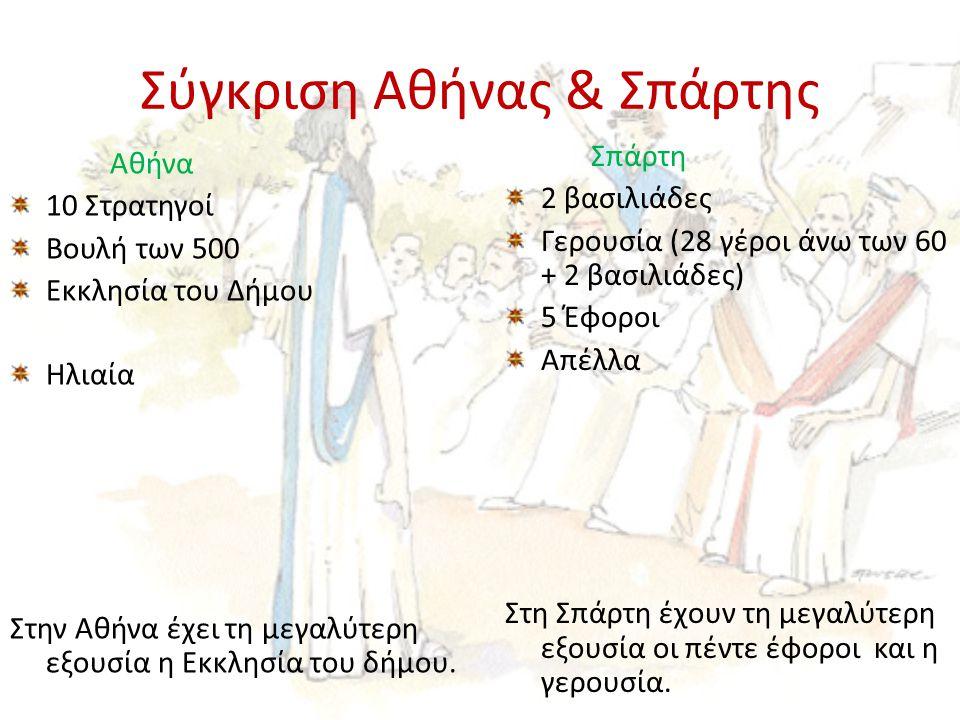 Σύγκριση Αθήνας & Σπάρτης Αθήνα 10 Στρατηγοί Βουλή των 500 Εκκλησία του Δήμου Ηλιαία Στην Αθήνα έχει τη μεγαλύτερη εξουσία η Εκκλησία του δήμου. Σπάρτ