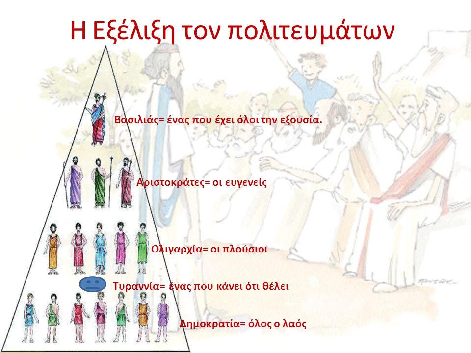 Η Εξέλιξη τον πολιτευμάτων Βασιλιάς= ένας που έχει όλοι την εξουσία. Αριστοκράτες= οι ευγενείς Ολιγαρχία= οι πλούσιοι Τυραννία= ένας που κάνει ότι θέλ