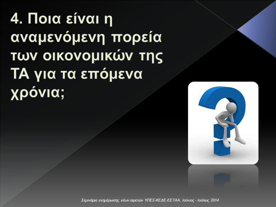 Σεμινάρια ενημέρωσης νέων αιρετών ΥΠΕΣ-ΚΕΔΕ-ΕΕΤΑΑ, Ιούνιος - Ιούλιος 2014
