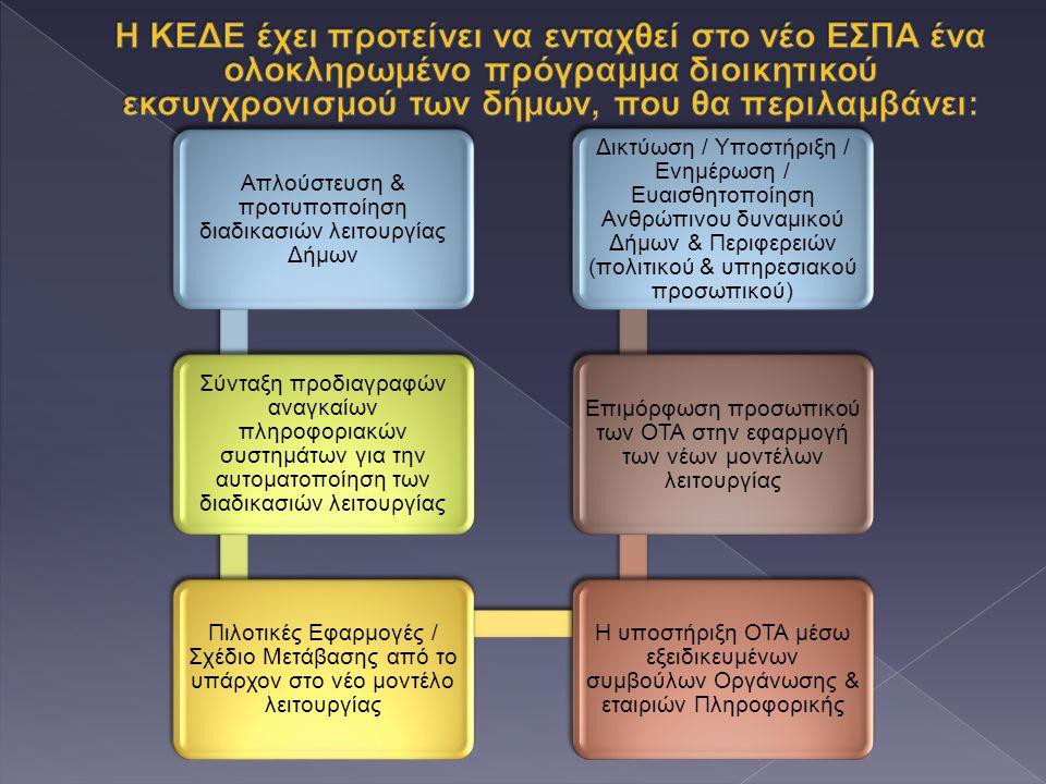 Απλούστευση & προτυποποίηση διαδικασιών λειτουργίας Δήμων Σύνταξη προδιαγραφών αναγκαίων πληροφοριακών συστημάτων για την αυτοματοποίηση των διαδικασιών λειτουργίας Πιλοτικές Εφαρμογές / Σχέδιο Μετάβασης από το υπάρχον στο νέο μοντέλο λειτουργίας Η υποστήριξη ΟΤΑ μέσω εξειδικευμένων συμβούλων Οργάνωσης & εταιριών Πληροφορικής Επιμόρφωση προσωπικού των ΟΤΑ στην εφαρμογή των νέων μοντέλων λειτουργίας Δικτύωση / Υποστήριξη / Ενημέρωση / Ευαισθητοποίηση Ανθρώπινου δυναμικού Δήμων & Περιφερειών (πολιτικού & υπηρεσιακού προσωπικού)