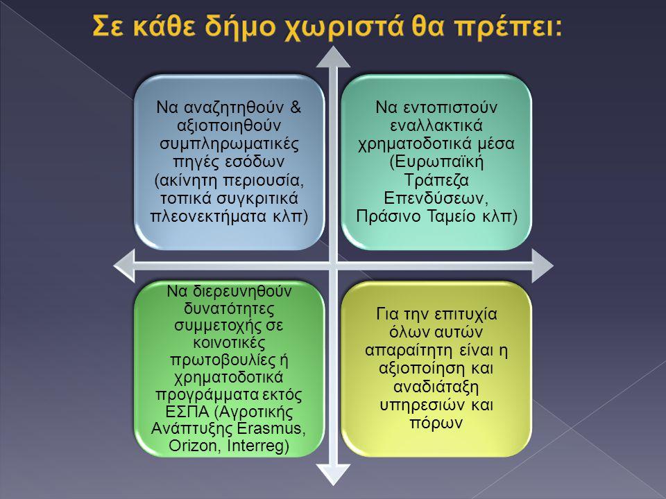 Να αναζητηθούν & αξιοποιηθούν συμπληρωματικές πηγές εσόδων (ακίνητη περιουσία, τοπικά συγκριτικά πλεονεκτήματα κλπ) Να εντοπιστούν εναλλακτικά χρηματοδοτικά μέσα (Ευρωπαϊκή Τράπεζα Επενδύσεων, Πράσινο Ταμείο κλπ) Να διερευνηθούν δυνατότητες συμμετοχής σε κοινοτικές πρωτοβουλίες ή χρηματοδοτικά προγράμματα εκτός ΕΣΠΑ (Αγροτικής Ανάπτυξης Erasmus, Orizon, Interreg) Για την επιτυχία όλων αυτών απαραίτητη είναι η αξιοποίηση και αναδιάταξη υπηρεσιών και πόρων