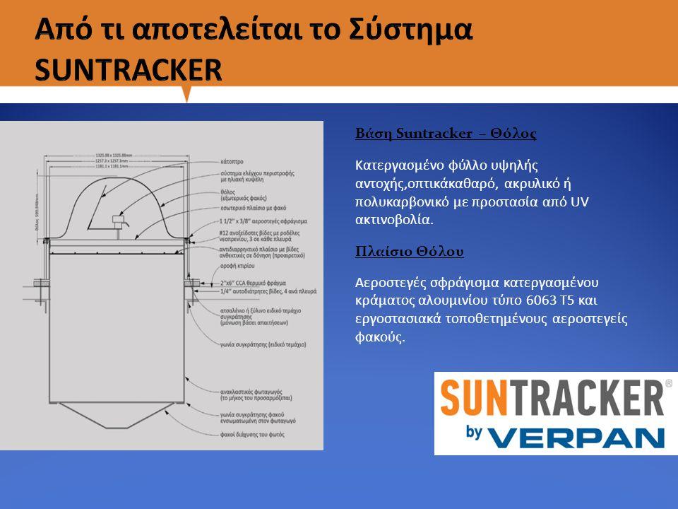 Βάση Suntracker – Θόλος Κατεργασμένο φύλλο υψηλής αντοχής,οπτικάκαθαρό, ακρυλικό ή πολυκαρβονικό με προστασία από UV ακτινοβολία. Πλαίσιο Θόλου Αεροστ