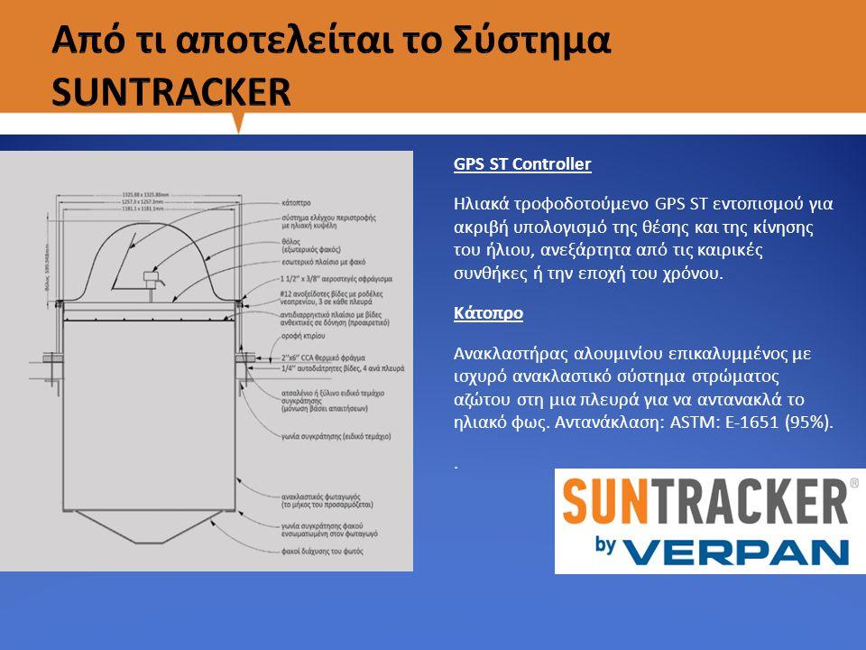 GPS ST Controller Ηλιακά τροφοδοτούμενο GPS ST εντοπισμού για ακριβή υπολογισμό της θέσης και της κίνησης του ήλιου, ανεξάρτητα από τις καιρικές συνθήκες ή την εποχή του χρόνου.