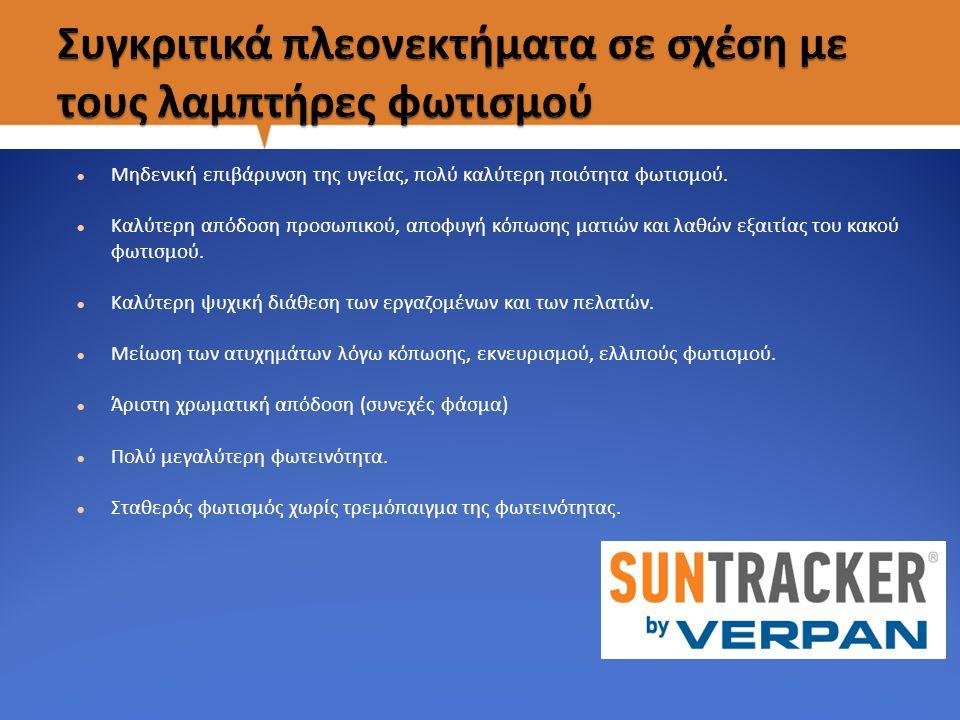 Το Suntracker απορροφά το συνολικό φάσμα της ηλιακής ακτινοβολίας από νωρίς το πρωί μέχρι αργά το απόγευμα, όλες τις εποχές του έτους, ανεξάρτητα από καιρικές συνθήκες.