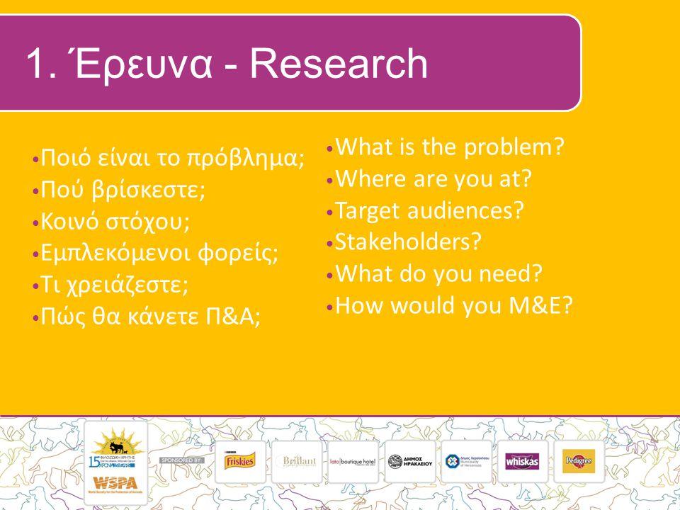 1.Έρευνα - Research What is the problem. Where are you at.
