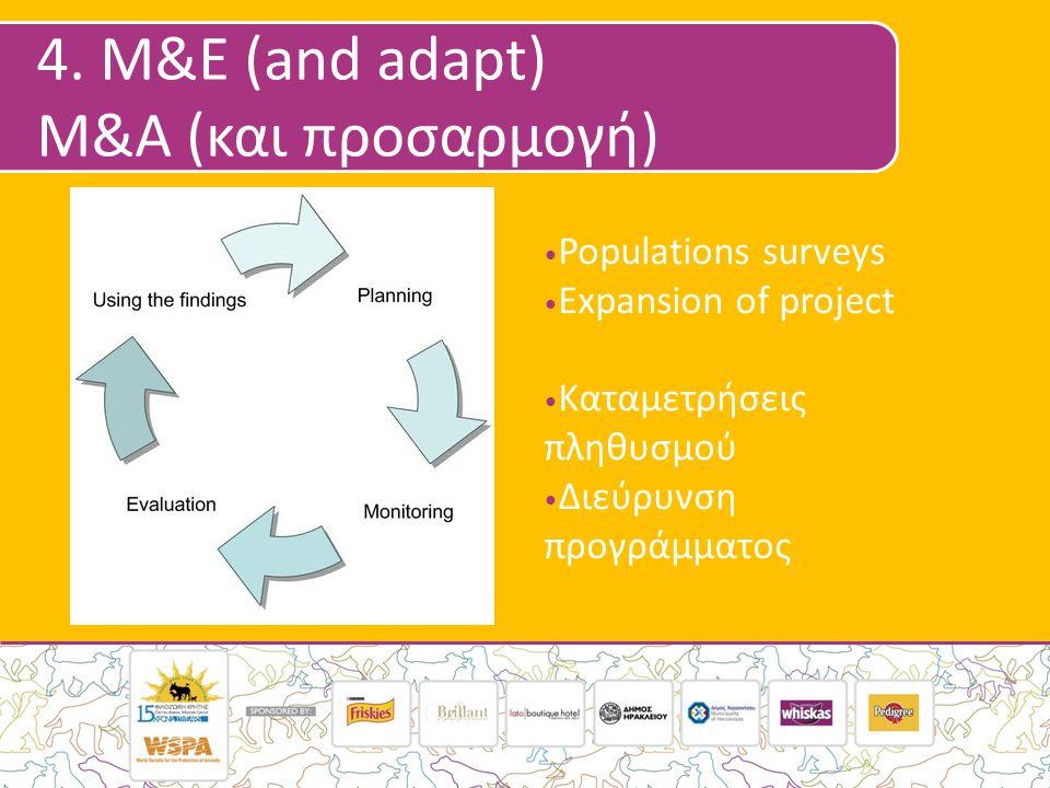 4. M&E (and adapt) Μ&Α (και προσαρμογή) Populations surveys Expansion of project Καταμετρήσεις πληθυσμού Διεύρυνση προγράμματος