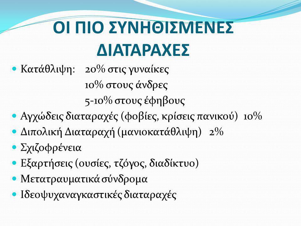 Σωματοποιητικές (ψυχοσωματικές) διαταραχές ΔΕΠΥ (Διαταραχή Ελλειματικής Προσοχής και Υπερκινητικότητας) Δυσλεξία Σύνδρομο Asperger (Αυτισμός) Διαταραχές προσωπικότητας (αντικοινωνική προσωπικότητα) Αποκλίνουσες συμπεριφορές Οργανικές ψυχικές διαταραχές Επιληψία Ανοίες