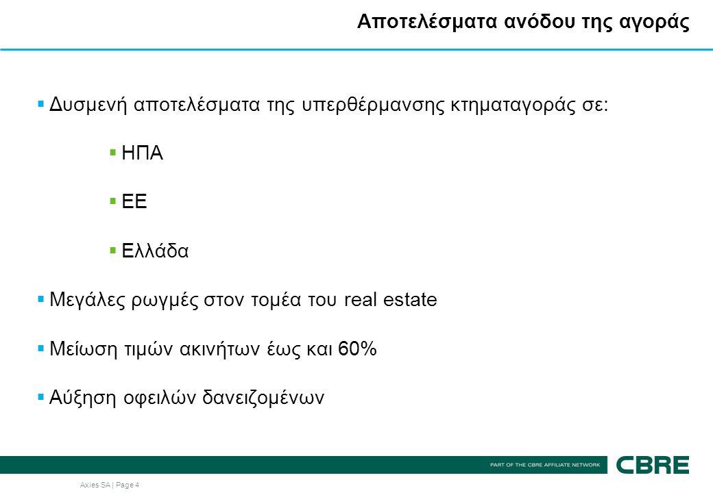 Axies SA | Page 4 Αποτελέσματα ανόδου της αγοράς  Δυσμενή αποτελέσματα της υπερθέρμανσης κτηματαγοράς σε:  ΗΠΑ  ΕΕ  Ελλάδα  Μεγάλες ρωγμές στον τομέα του real estate  Μείωση τιμών ακινήτων έως και 60%  Αύξηση οφειλών δανειζομένων
