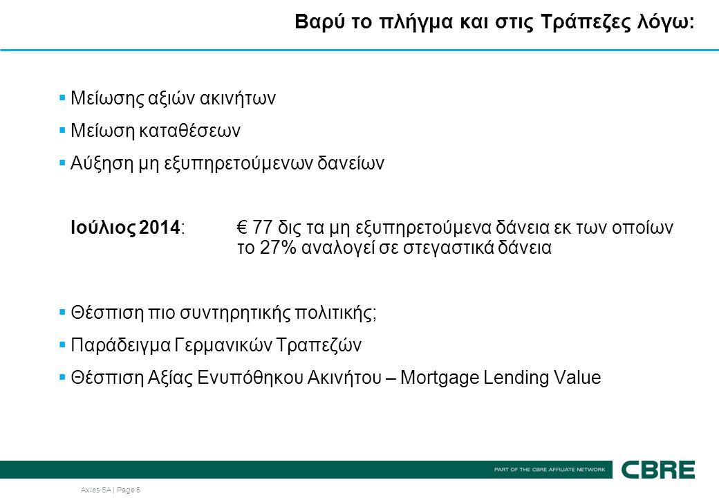 Axies SA | Page 5 Βαρύ το πλήγμα και στις Τράπεζες λόγω:  Μείωσης αξιών ακινήτων  Μείωση καταθέσεων  Αύξηση μη εξυπηρετούμενων δανείων Ιούλιος 2014:€ 77 δις τα μη εξυπηρετούμενα δάνεια εκ των οποίων το 27% αναλογεί σε στεγαστικά δάνεια  Θέσπιση πιο συντηρητικής πολιτικής;  Παράδειγμα Γερμανικών Τραπεζών  Θέσπιση Αξίας Ενυπόθηκου Ακινήτου – Mortgage Lending Value
