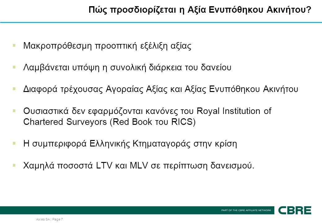 Axies SA | Page 7 Πώς προσδιορίζεται η Αξία Ενυπόθηκου Ακινήτου.