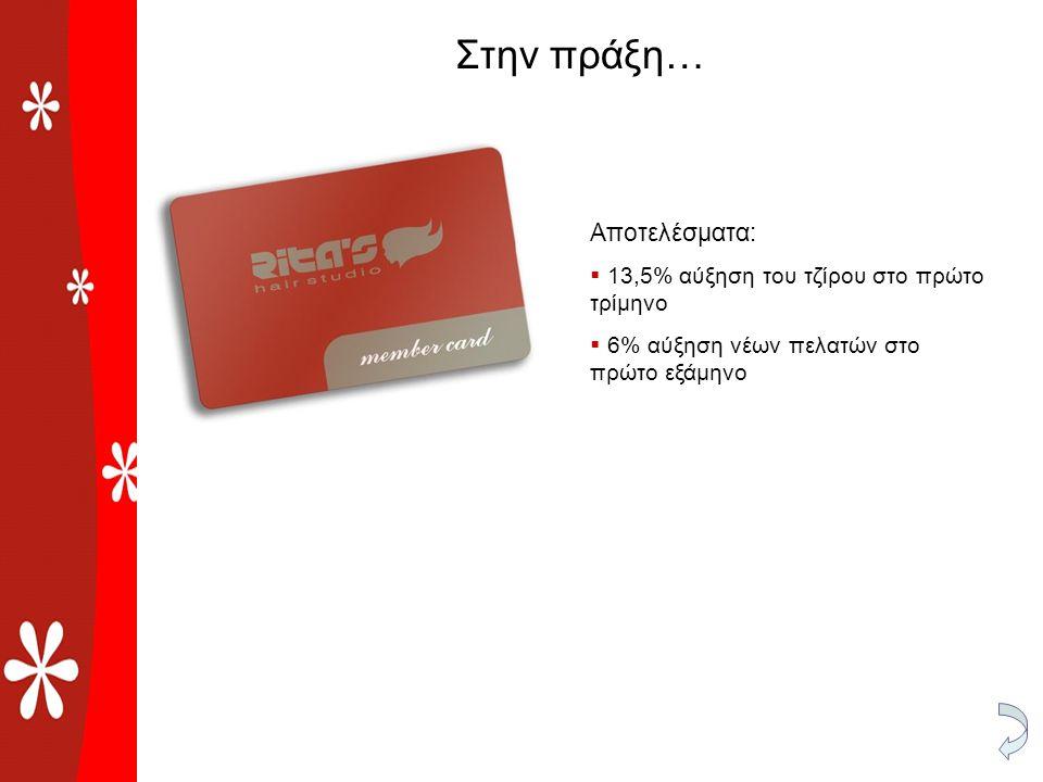Στην πράξη… Αποτελέσματα:  13,5% αύξηση του τζίρου στο πρώτο τρίμηνο  6% αύξηση νέων πελατών στο πρώτο εξάμηνο