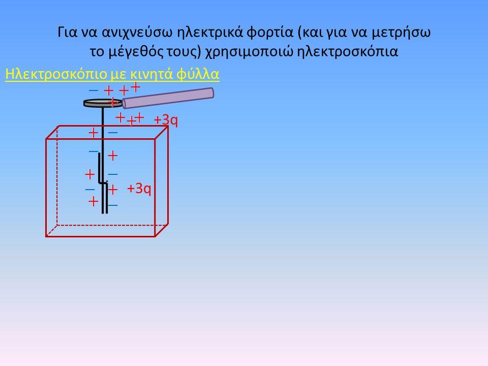Για να ανιχνεύσω ηλεκτρικά φορτία (και για να μετρήσω το μέγεθός τους) χρησιμοποιώ ηλεκτροσκόπια Ηλεκτροσκόπιο με κινητά φύλλα +3q