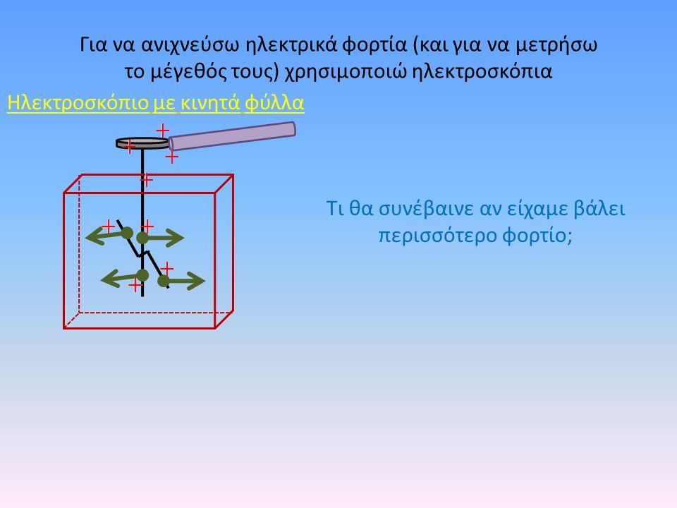 Για να ανιχνεύσω ηλεκτρικά φορτία (και για να μετρήσω το μέγεθός τους) χρησιμοποιώ ηλεκτροσκόπια Ηλεκτροσκόπιο με κινητά φύλλα Τι θα συνέβαινε αν είχα