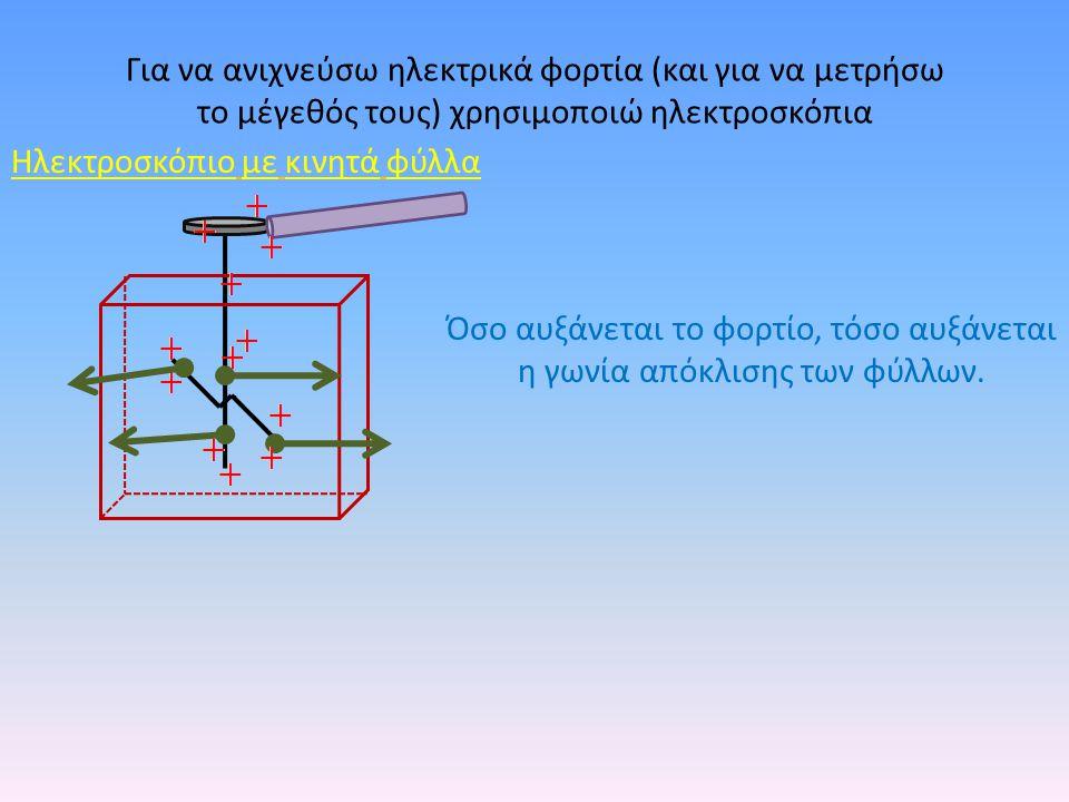 Για να ανιχνεύσω ηλεκτρικά φορτία (και για να μετρήσω το μέγεθός τους) χρησιμοποιώ ηλεκτροσκόπια Ηλεκτροσκόπιο με κινητά φύλλα Όσο αυξάνεται το φορτίο