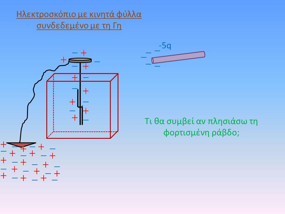 Ηλεκτροσκόπιο με κινητά φύλλα συνδεδεμένο με τη Γη -5q Τι θα συμβεί αν πλησιάσω τη φορτισμένη ράβδο;