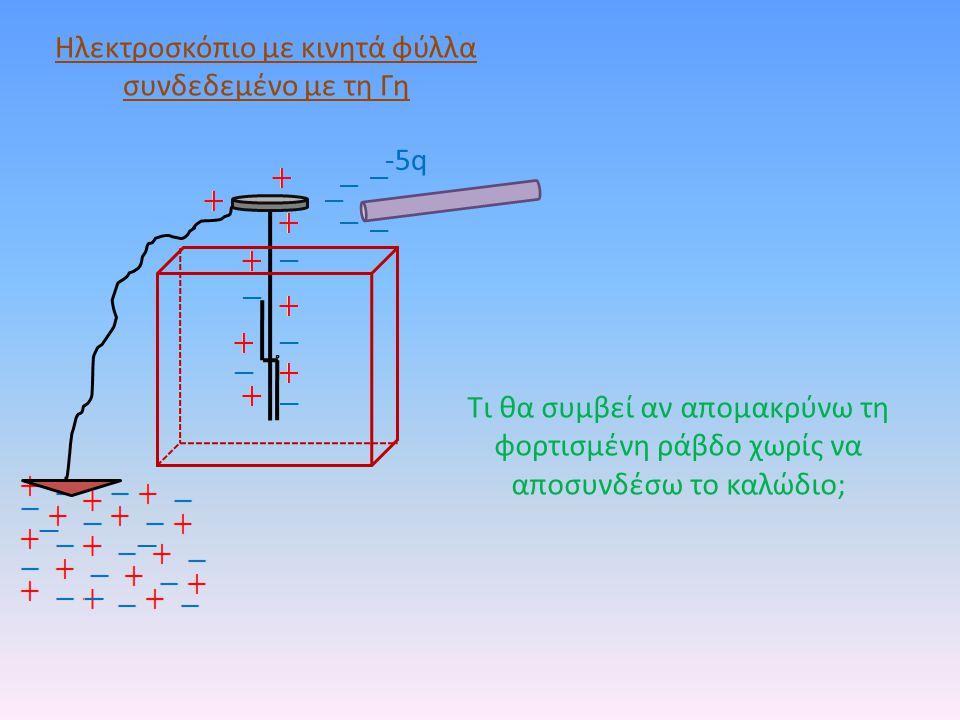 Ηλεκτροσκόπιο με κινητά φύλλα συνδεδεμένο με τη Γη -5q Τι θα συμβεί αν απομακρύνω τη φορτισμένη ράβδο χωρίς να αποσυνδέσω το καλώδιο;