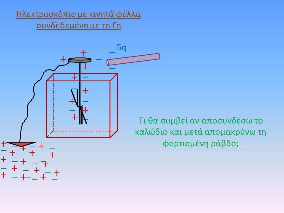 Ηλεκτροσκόπιο με κινητά φύλλα συνδεδεμένο με τη Γη -5q Τι θα συμβεί αν αποσυνδέσω το καλώδιο και μετά απομακρύνω τη φορτισμένη ράβδο;
