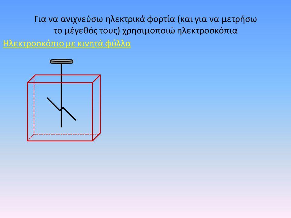 Για να ανιχνεύσω ηλεκτρικά φορτία (και για να μετρήσω το μέγεθός τους) χρησιμοποιώ ηλεκτροσκόπια Ηλεκτροσκόπιο με κινητά φύλλα