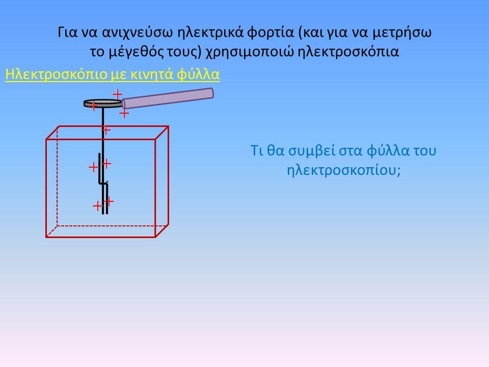 Για να ανιχνεύσω ηλεκτρικά φορτία (και για να μετρήσω το μέγεθός τους) χρησιμοποιώ ηλεκτροσκόπια Ηλεκτροσκόπιο με κινητά φύλλα Τι θα συμβεί στα φύλλα