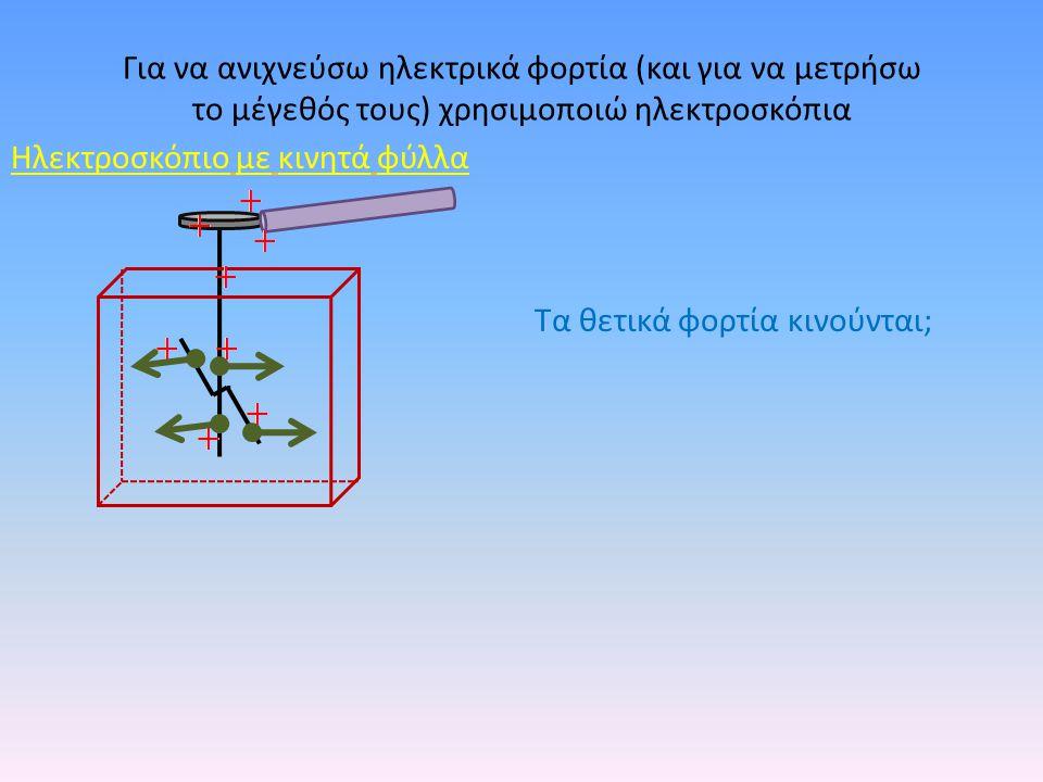 Για να ανιχνεύσω ηλεκτρικά φορτία (και για να μετρήσω το μέγεθός τους) χρησιμοποιώ ηλεκτροσκόπια Ηλεκτροσκόπιο με κινητά φύλλα Τα θετικά φορτία κινούν