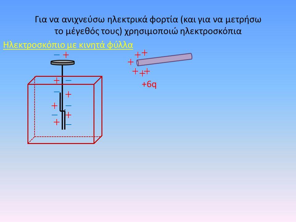 Για να ανιχνεύσω ηλεκτρικά φορτία (και για να μετρήσω το μέγεθός τους) χρησιμοποιώ ηλεκτροσκόπια Ηλεκτροσκόπιο με κινητά φύλλα +6q