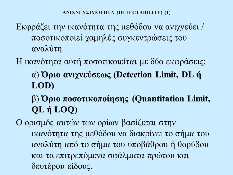 ΑΝΙΧΝΕΥΣΙΜΟΤΗΤΑ (DETECTABILITY) (1) Εκφράζει την ικανότητα της μεθόδου να ανιχνεύει / ποσοτικοποιεί χαμηλές συγκεντρώσεις του αναλύτη. Η ικανότητα αυτ