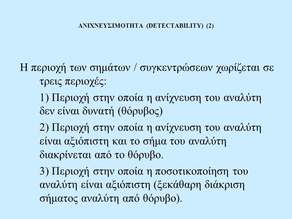 ΑΝΙΧΝΕΥΣΙΜΟΤΗΤΑ (DETECTABILITY) (2) Η περιοχή των σημάτων / συγκεντρώσεων χωρίζεται σε τρεις περιοχές: 1) Περιοχή στην οποία η ανίχνευση του αναλύτη δ
