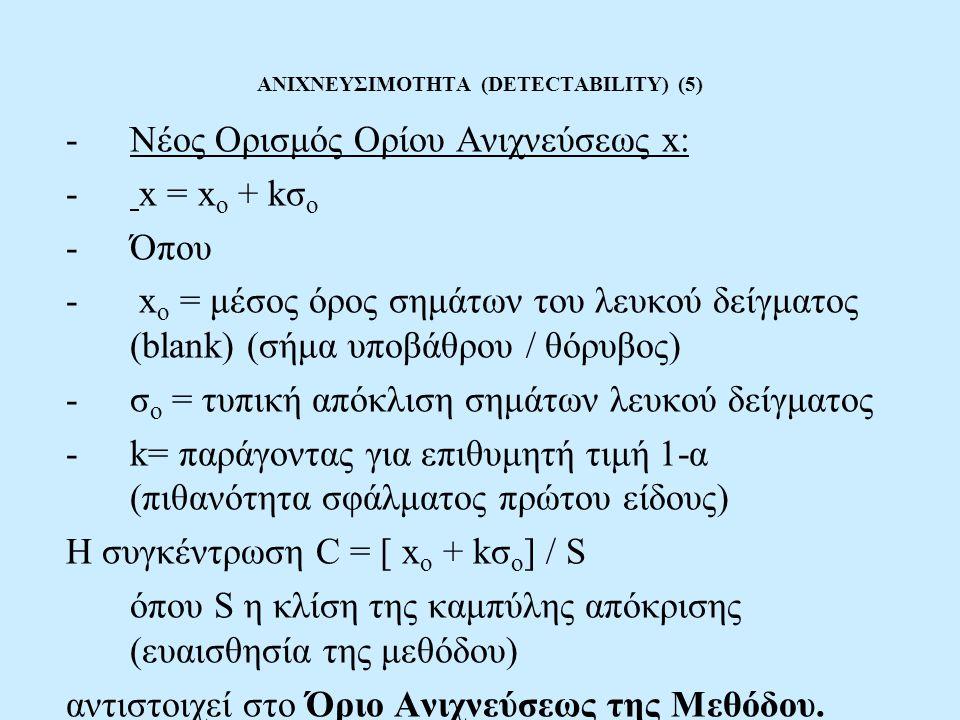 ΑΝΙΧΝΕΥΣΙΜΟΤΗΤΑ (DETECTABILITY) (5) -Νέος Ορισμός Ορίου Ανιχνεύσεως x: - x = x o + kσ ο -Όπου - x o = μέσος όρος σημάτων του λευκού δείγματος (blank)
