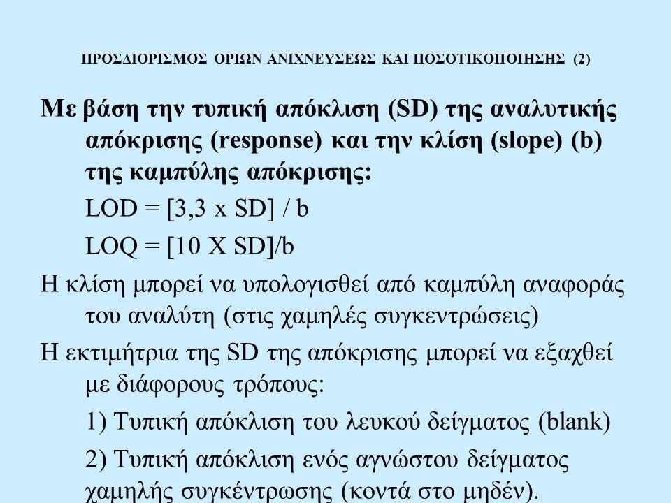 ΠΡΟΣΔΙΟΡΙΣΜΟΣ ΟΡΙΩΝ ΑΝΙΧΝΕΥΣΕΩΣ ΚΑΙ ΠΟΣΟΤΙΚΟΠΟΙΗΣΗΣ (2) Με βάση την τυπική απόκλιση (SD) της αναλυτικής απόκρισης (response) και την κλίση (slope) (b)