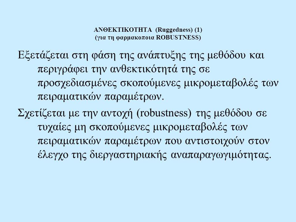 ΑΝΘΕΚΤΙΚΟΤΗΤΑ (Ruggedness) (1) (για τη φαρμακοποια ROBUSTNESS) Εξετάζεται στη φάση της ανάπτυξης της μεθόδου και περιγράφει την ανθεκτικότητά της σε π
