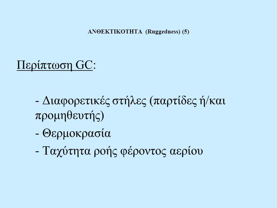 ΑΝΘΕΚΤΙΚΟΤΗΤΑ (Ruggedness) (5) Περίπτωση GC: - Διαφορετικές στήλες (παρτίδες ή/και προμηθευτής) - Θερμοκρασία - Ταχύτητα ροής φέροντος αερίου