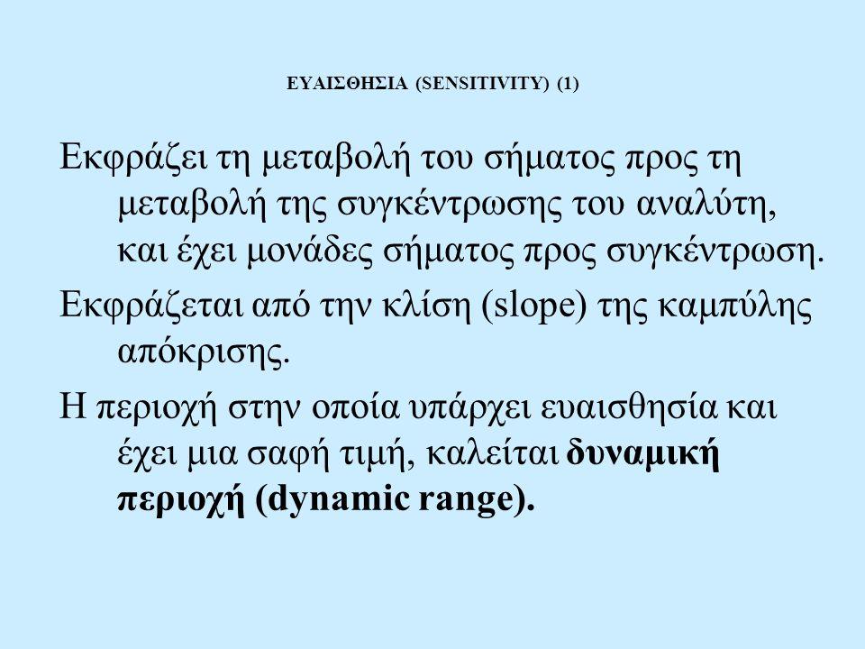 ΕΥΑΙΣΘΗΣΙΑ (SENSITIVITY) (1) Εκφράζει τη μεταβολή του σήματος προς τη μεταβολή της συγκέντρωσης του αναλύτη, και έχει μονάδες σήματος προς συγκέντρωση