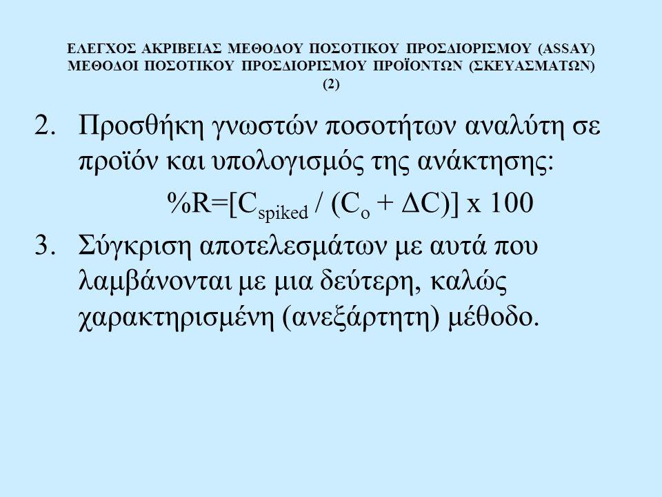 ΕΛΕΓΧΟΣ ΑΚΡΙΒΕΙΑΣ ΜΕΘΟΔΟΥ ΠΟΣΟΤΙΚΟΥ ΠΡΟΣΔΙΟΡΙΣΜΟΥ (ASSAY) ΜΕΘΟΔΟΙ ΠΟΣΟΤΙΚΟΥ ΠΡΟΣΔΙΟΡΙΣΜΟΥ ΠΡΟΣΜΙΞΕΩΝ (1) -Προσδιορίζεται με εφαρμογή της μεθόδου σε δείγματα πρώτων υλών ουσιών ή προϊόντων τους, τα οποία έχουν εμβολιασθεί (spiked) με γνωστές ποσότητες των προσμείξεων.