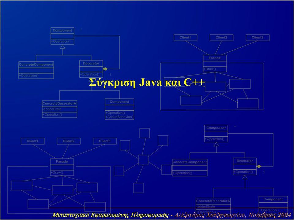 Σύγκριση Java και C++ Μεταπτυχιακό Εφαρμοσμένης Πληροφορικής - Αλέξανδρος Χατζηγεωργίου, Νοέμβριος 2004