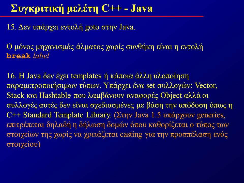Συγκριτική μελέτη C++ - Java 15. Δεν υπάρχει εντολή goto στην Java.