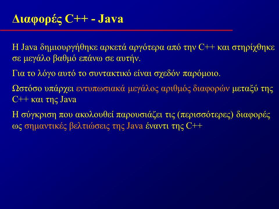Διαφορές C++ - Java Η Java δημιουργήθηκε αρκετά αργότερα από την C++ και στηρίχθηκε σε μεγάλο βαθμό επάνω σε αυτήν.